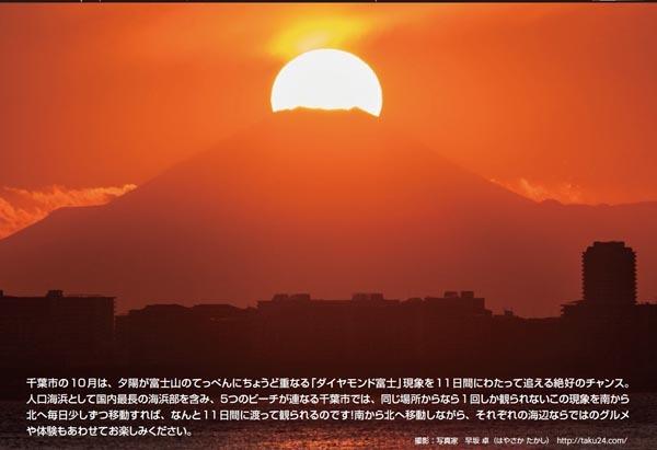 ちばしのダイヤモンド富士鑑賞マップ-01.jpg
